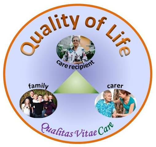 Qualitas Vitae Care, UK homecare