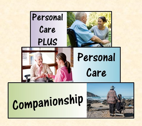 Qualitas Vitae Care, care level pyramid